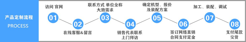 三叶罗茨风机产品定制流程