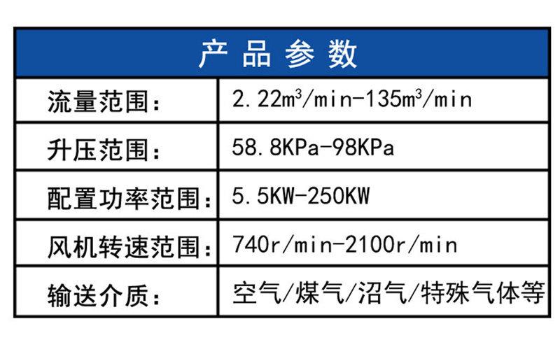 炉窑罗茨鼓风机主要技术参数