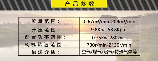 污水曝气风机主要技术参数